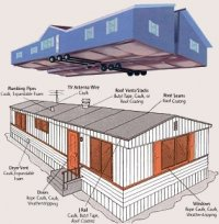 Manufactured Homes Course